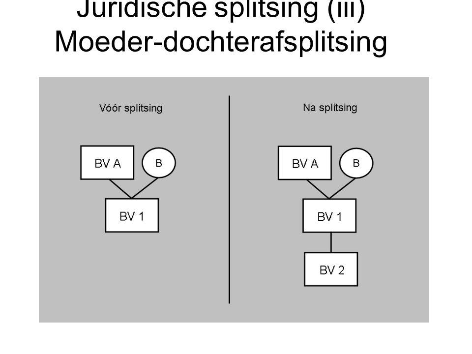Juridische splitsing (iii) Moeder-dochterafsplitsing