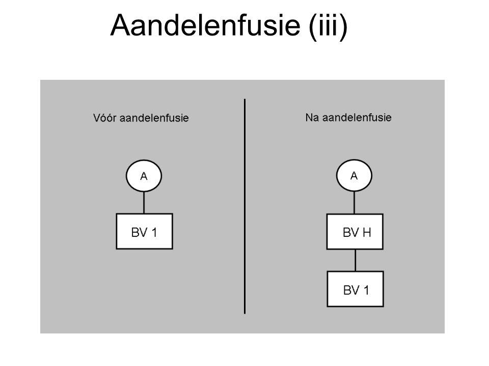 Aandelenfusie (iii)
