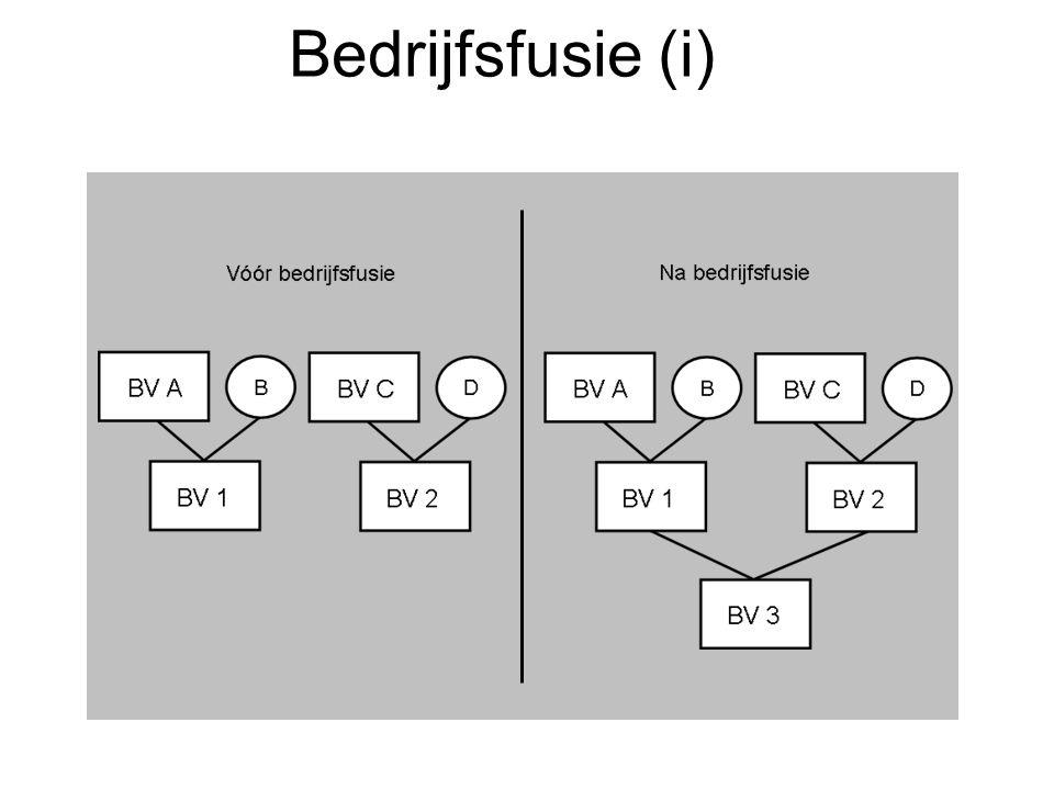 Bedrijfsfusie (i) BV 2 kan ook al de aandelen in BV 3 houden, en BV 1 overigens ook!