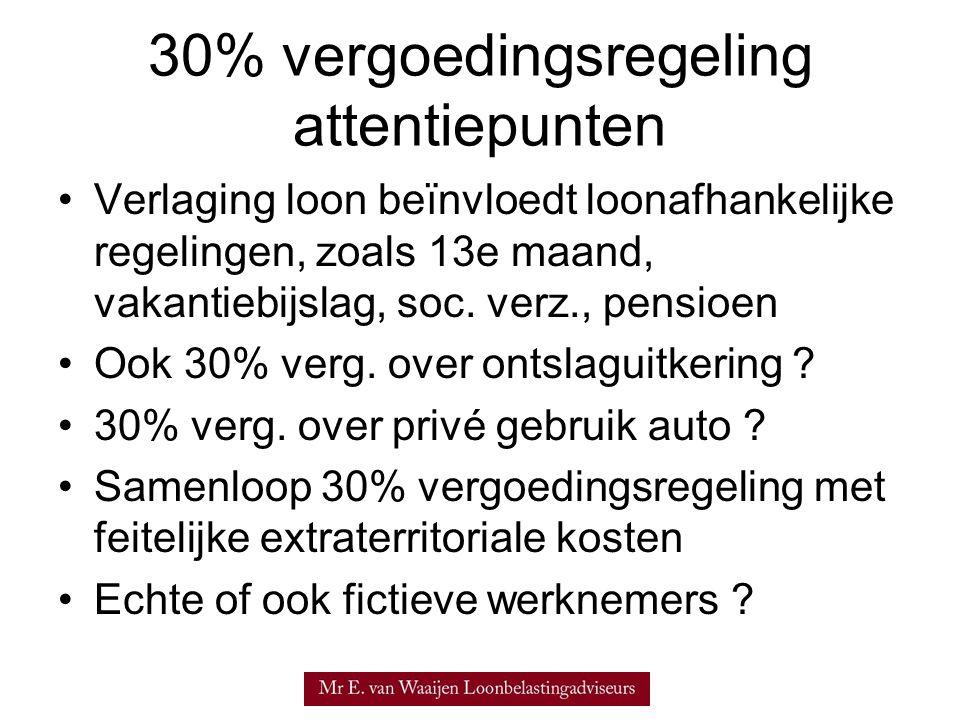 30% vergoedingsregeling attentiepunten