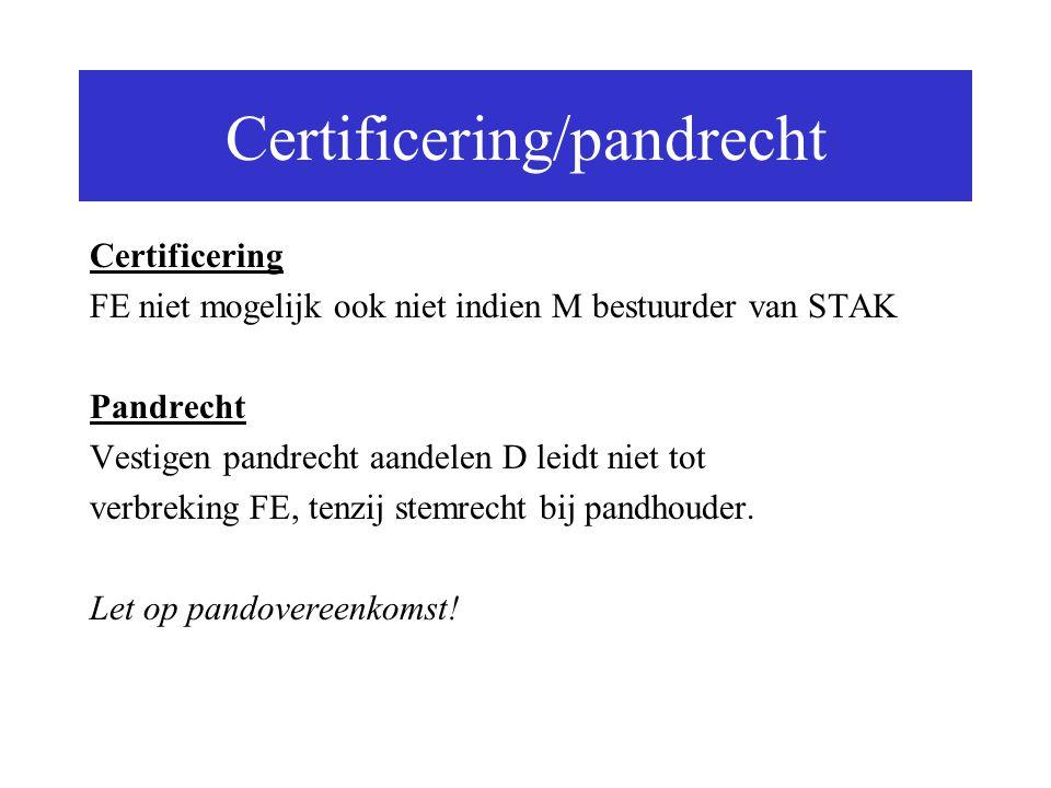 Certificering/pandrecht