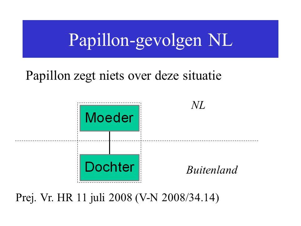 Papillon-gevolgen NL Papillon zegt niets over deze situatie NL