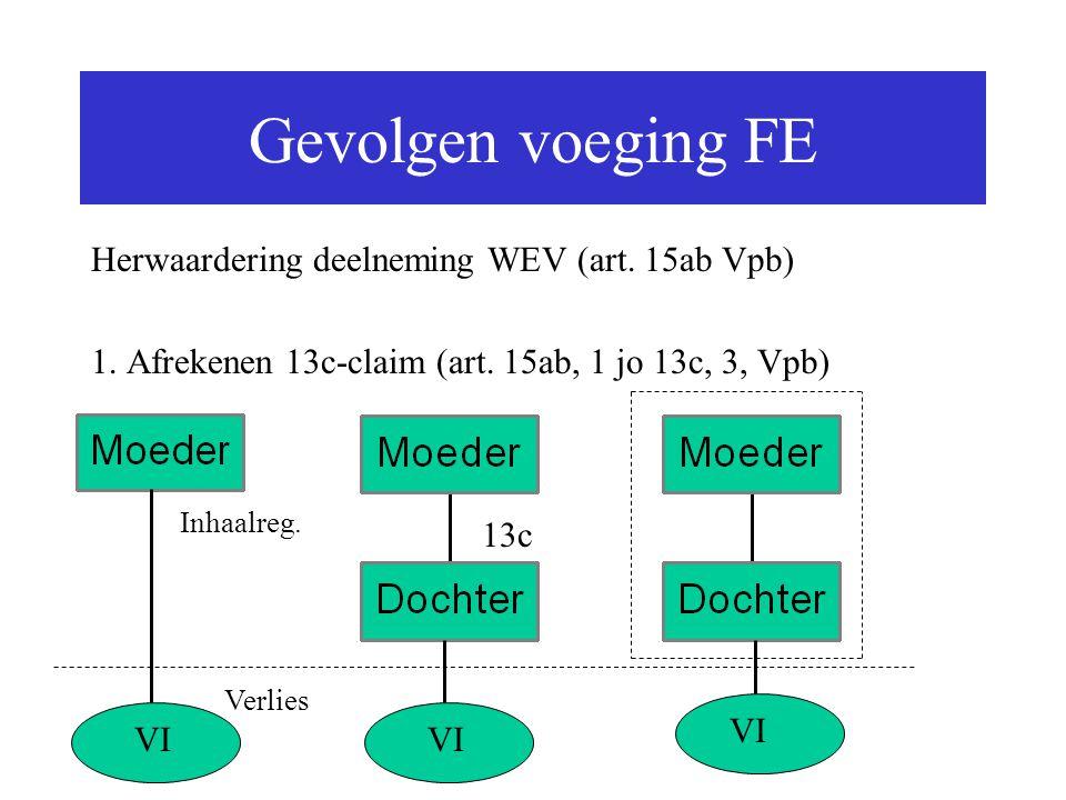 Gevolgen voeging FE Herwaardering deelneming WEV (art. 15ab Vpb)