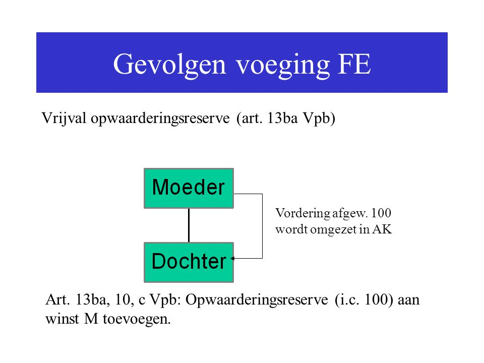 Gevolgen voeging FE Vrijval opwaarderingsreserve (art. 13ba Vpb)