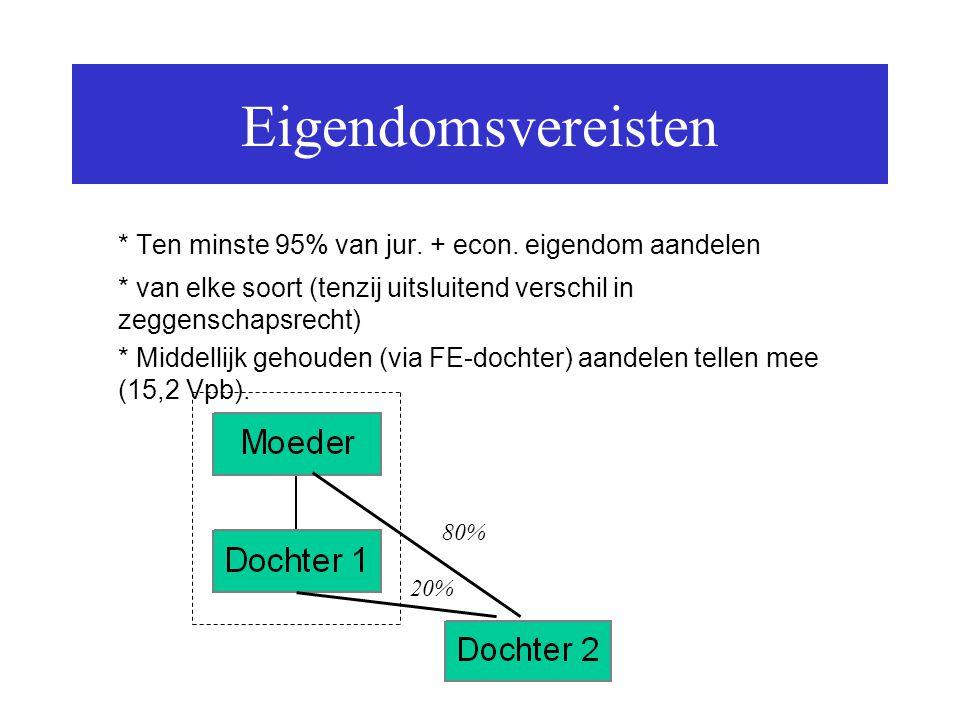 Eigendomsvereisten * Ten minste 95% van jur. + econ. eigendom aandelen