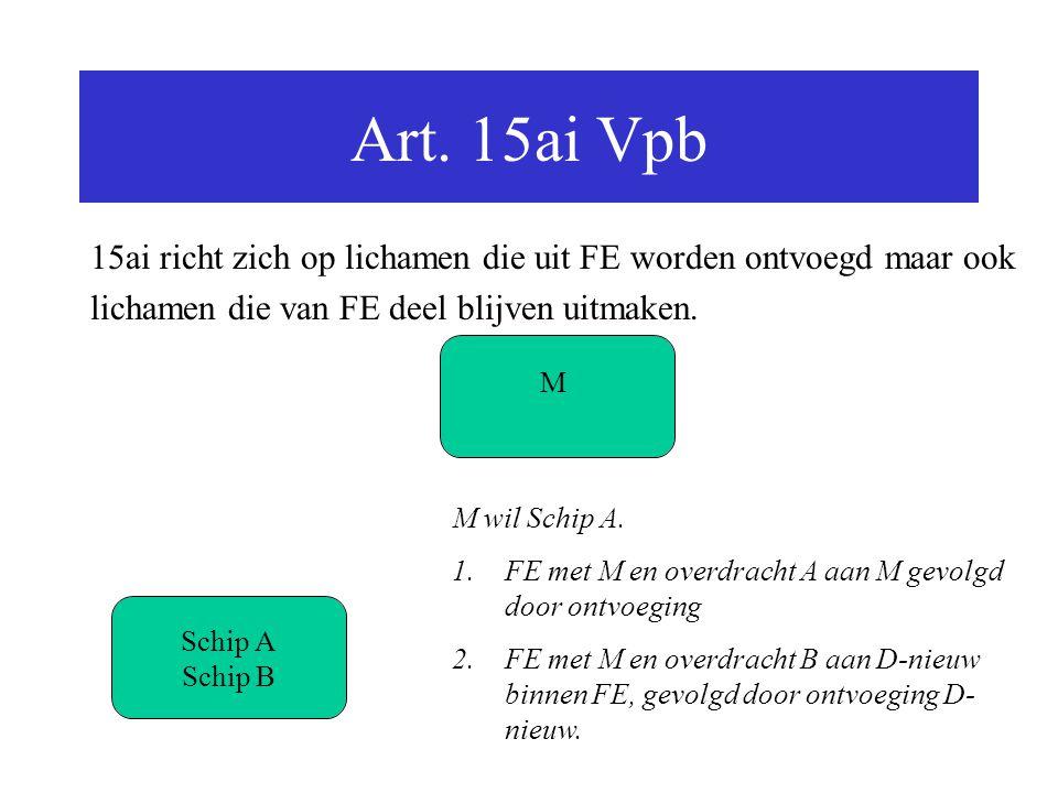 Art. 15ai Vpb 15ai richt zich op lichamen die uit FE worden ontvoegd maar ook. lichamen die van FE deel blijven uitmaken.
