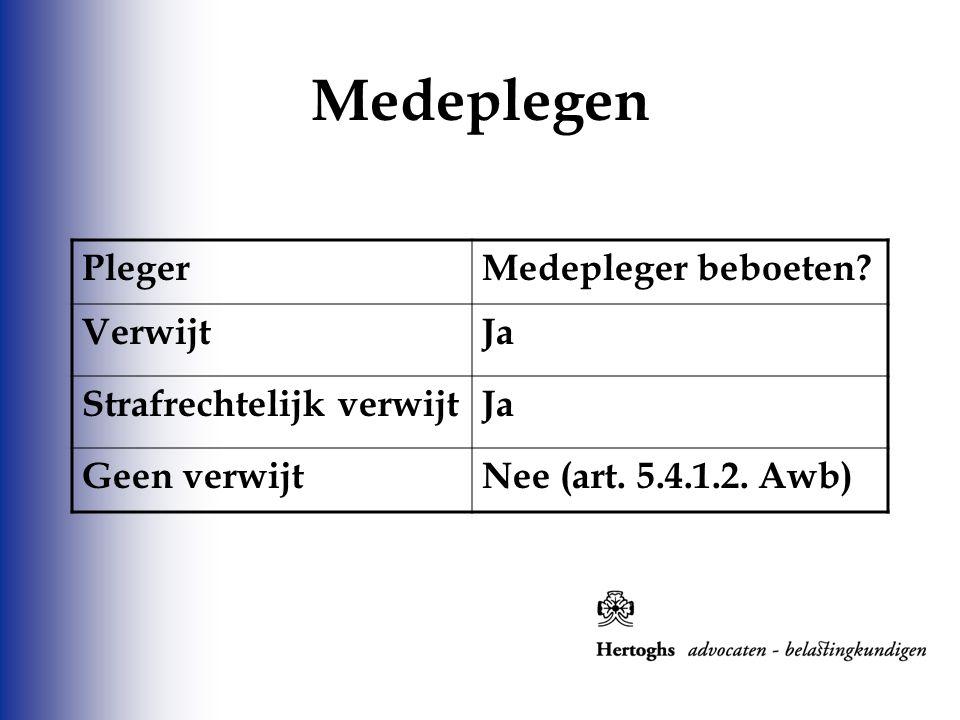 Medeplegen Pleger Medepleger beboeten Verwijt Ja
