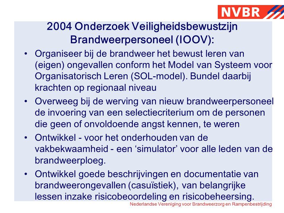 2004 Onderzoek Veiligheidsbewustzijn Brandweerpersoneel (IOOV):