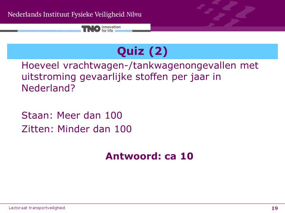 Quiz (2) Hoeveel vrachtwagen-/tankwagenongevallen met uitstroming gevaarlijke stoffen per jaar in Nederland