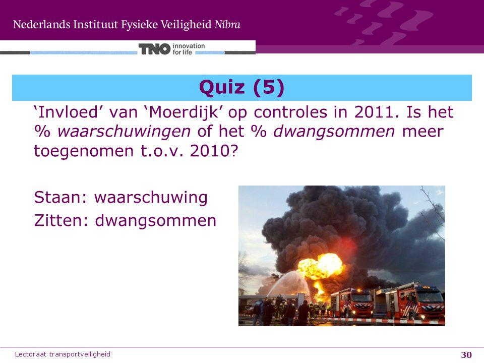 Quiz (5) 'Invloed' van 'Moerdijk' op controles in 2011. Is het % waarschuwingen of het % dwangsommen meer toegenomen t.o.v. 2010