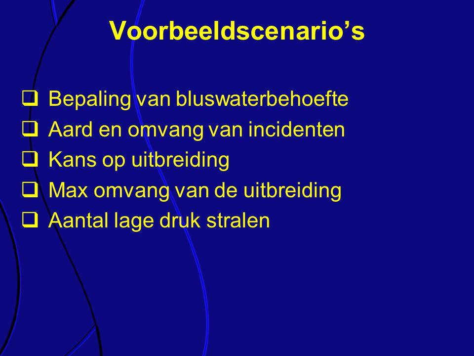 Voorbeeldscenario's Bepaling van bluswaterbehoefte