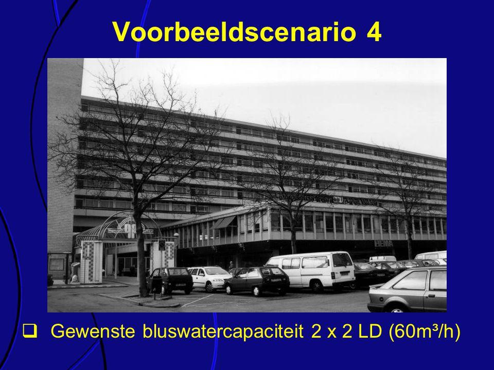 Voorbeeldscenario 4 Gewenste bluswatercapaciteit 2 x 2 LD (60m³/h)