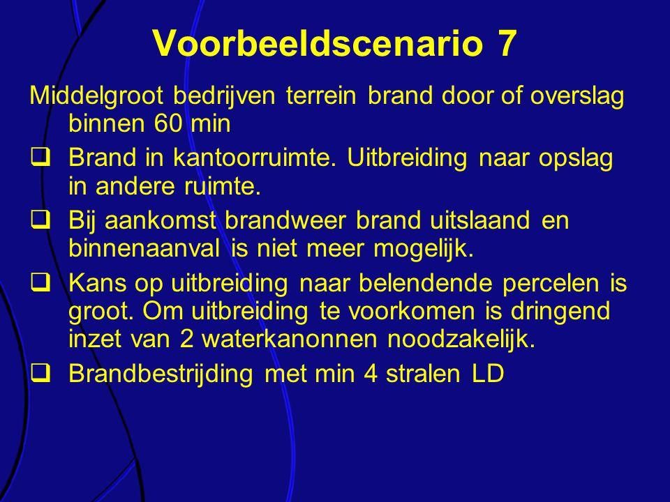 Voorbeeldscenario 7 Middelgroot bedrijven terrein brand door of overslag binnen 60 min.