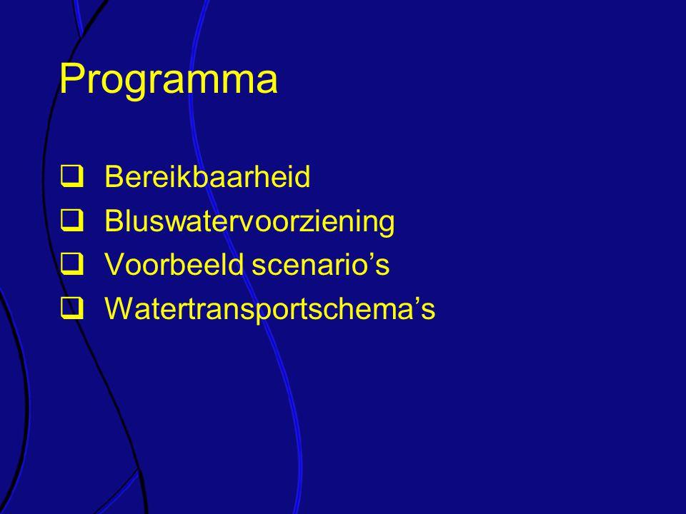 Programma Bereikbaarheid Bluswatervoorziening Voorbeeld scenario's