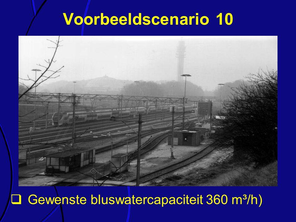 Voorbeeldscenario 10 Gewenste bluswatercapaciteit 360 m³/h)