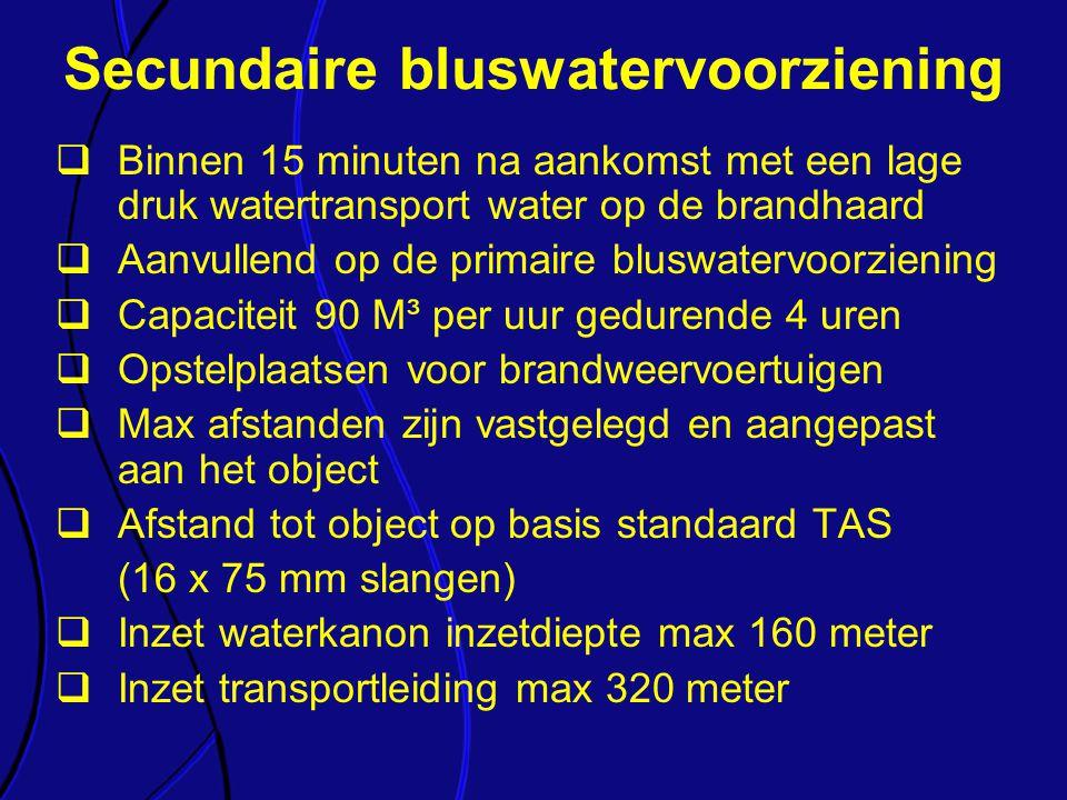 Secundaire bluswatervoorziening