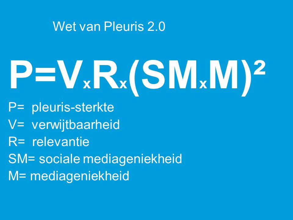 P=VxRx(SMxM)² Wet van Pleuris 2.0 P= pleuris-sterkte