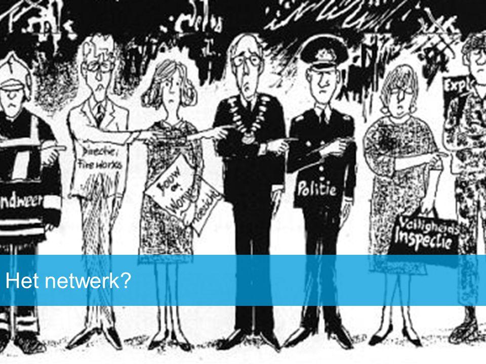 Het netwerk