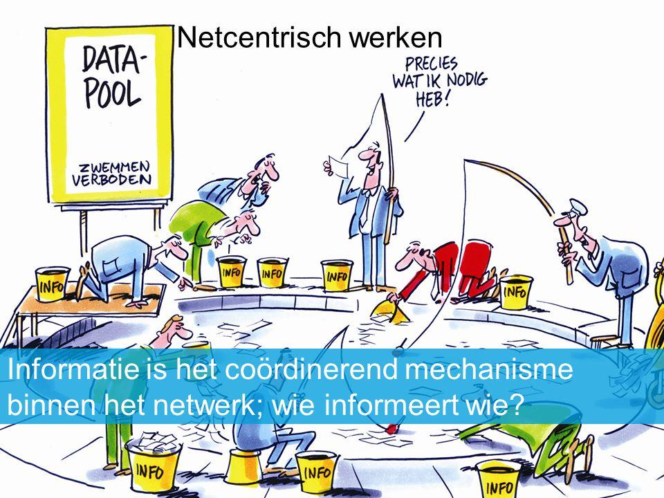 Netcentrisch werken Informatie is het coördinerend mechanisme binnen het netwerk; wie informeert wie
