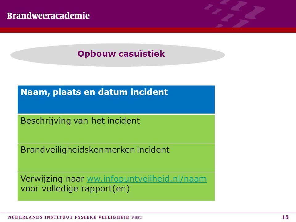 Opbouw casuïstiek Naam, plaats en datum incident. Beschrijving van het incident. Brandveiligheidskenmerken incident.