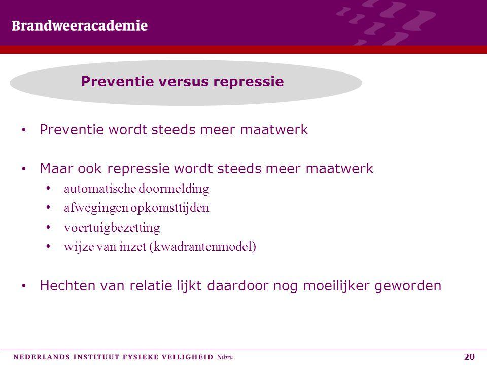 Preventie versus repressie