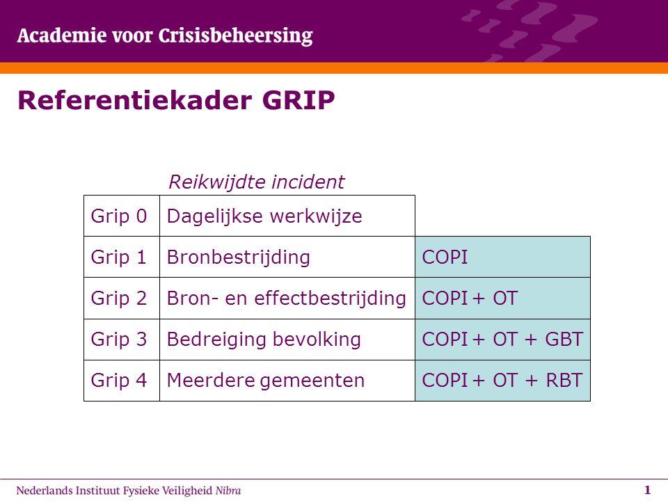 Referentiekader GRIP Reikwijdte incident Grip 0 Meerdere gemeenten