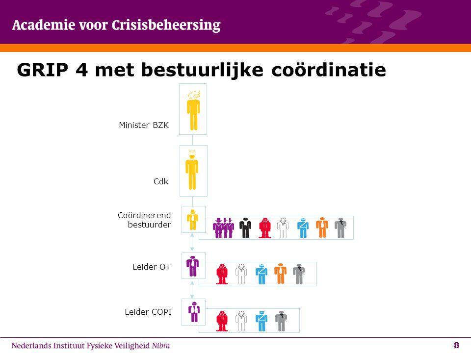 GRIP 4 met bestuurlijke coördinatie