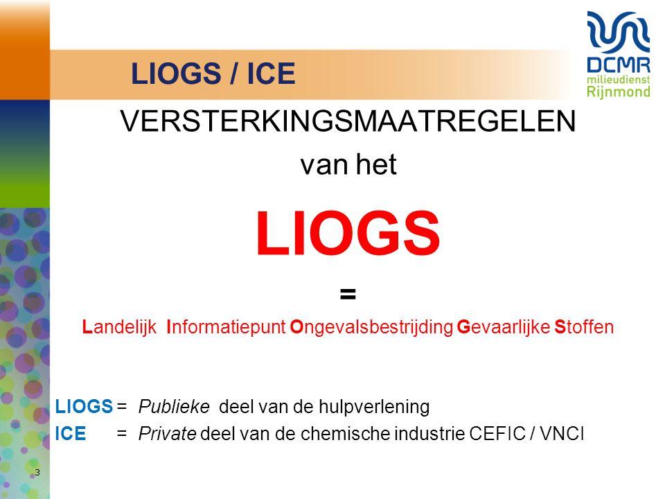 LIOGS LIOGS / ICE VERSTERKINGSMAATREGELEN van het =