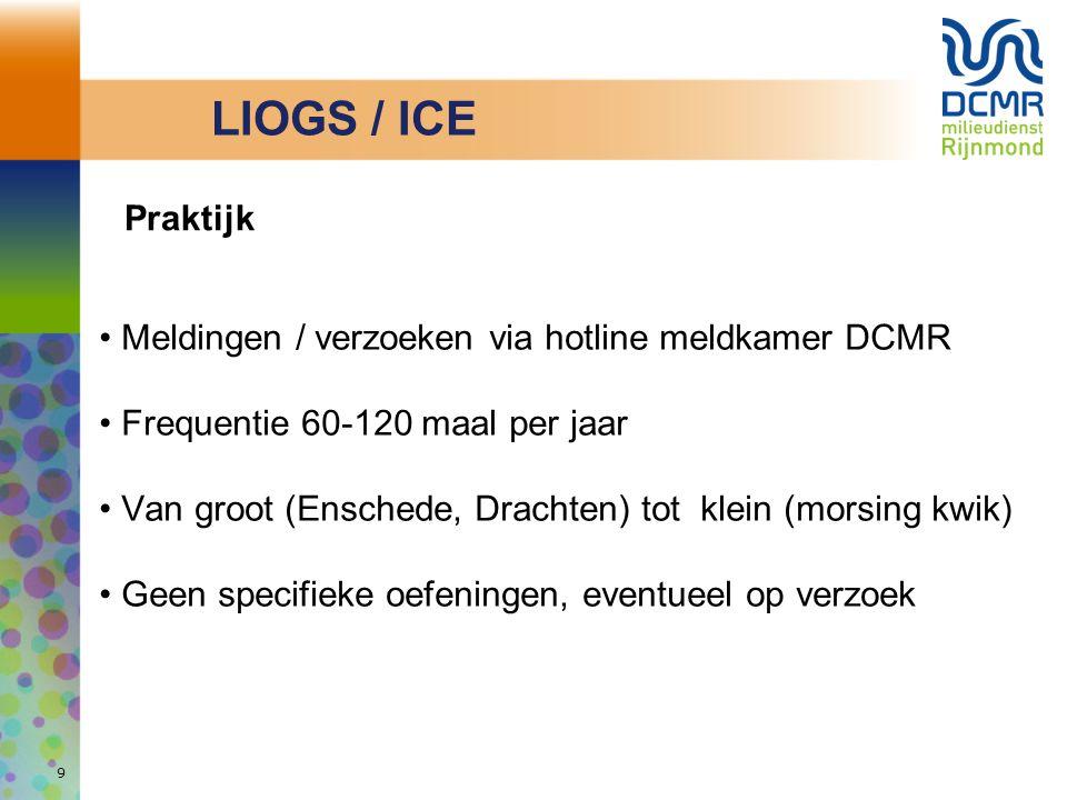 LIOGS / ICE Praktijk Meldingen / verzoeken via hotline meldkamer DCMR