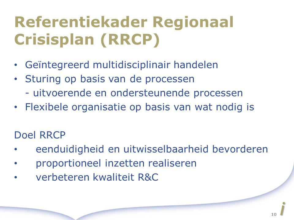 Referentiekader Regionaal Crisisplan (RRCP)