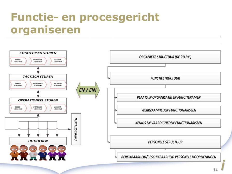 Functie- en procesgericht organiseren