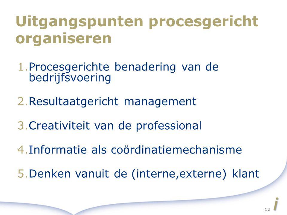 Uitgangspunten procesgericht organiseren