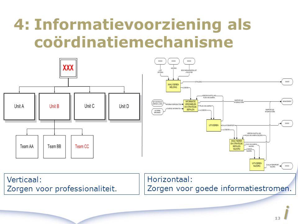 4: Informatievoorziening als coördinatiemechanisme