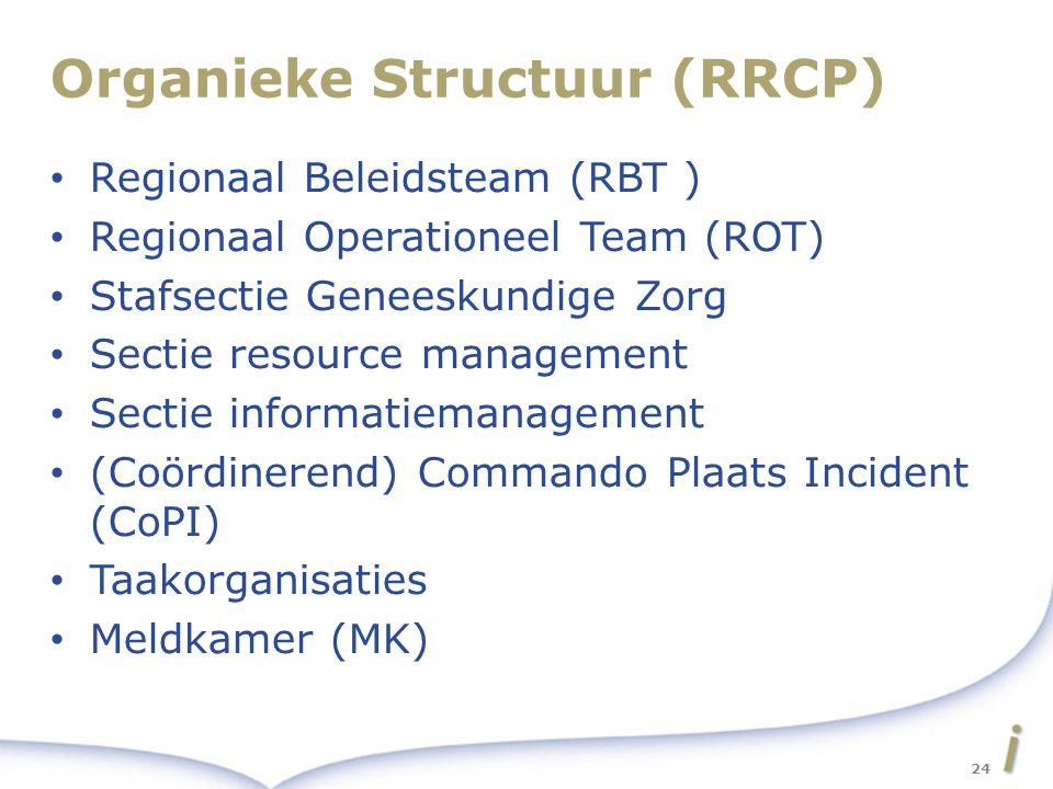 Organieke Structuur (RRCP)