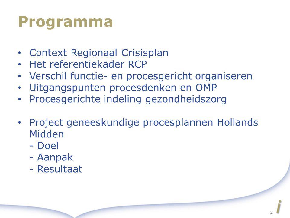 Programma Context Regionaal Crisisplan Het referentiekader RCP