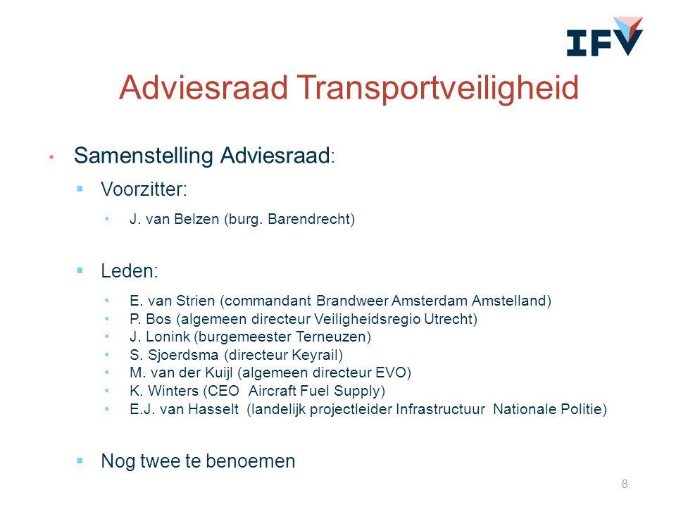 Adviesraad Transportveiligheid