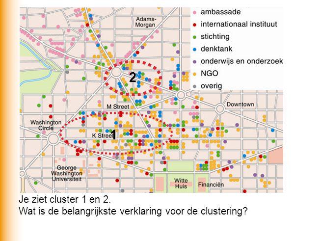 2 1 Je ziet cluster 1 en 2. Wat is de belangrijkste verklaring voor de clustering