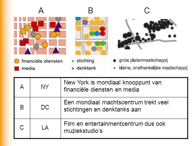A B C New York is mondiaal knooppunt van financiële diensten en media
