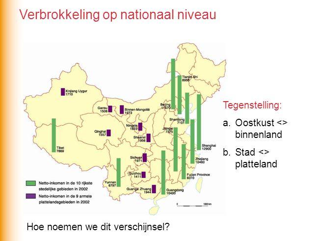Verbrokkeling op nationaal niveau