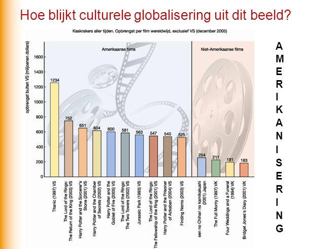 Hoe blijkt culturele globalisering uit dit beeld