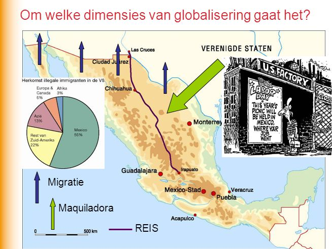Om welke dimensies van globalisering gaat het