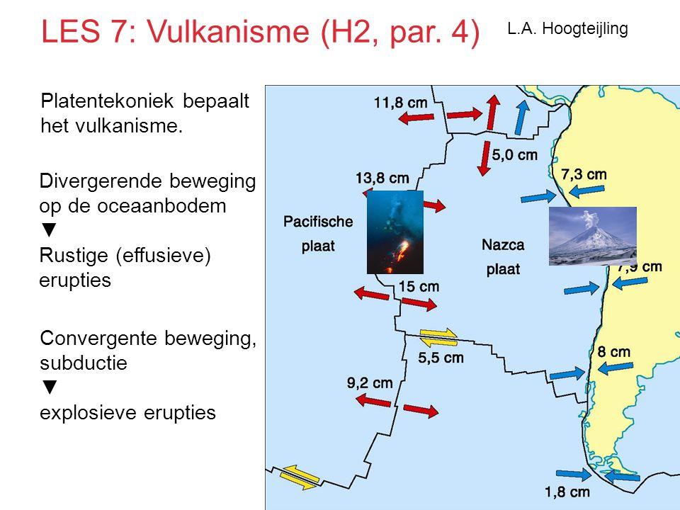 LES 7: Vulkanisme (H2, par. 4)