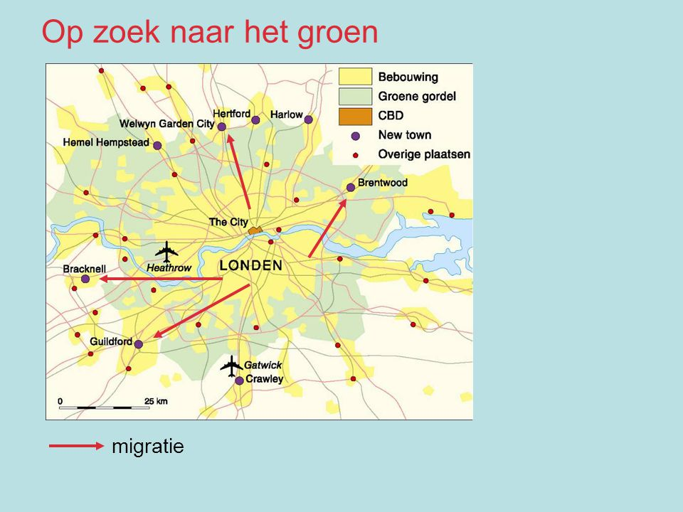 Op zoek naar het groen migratie