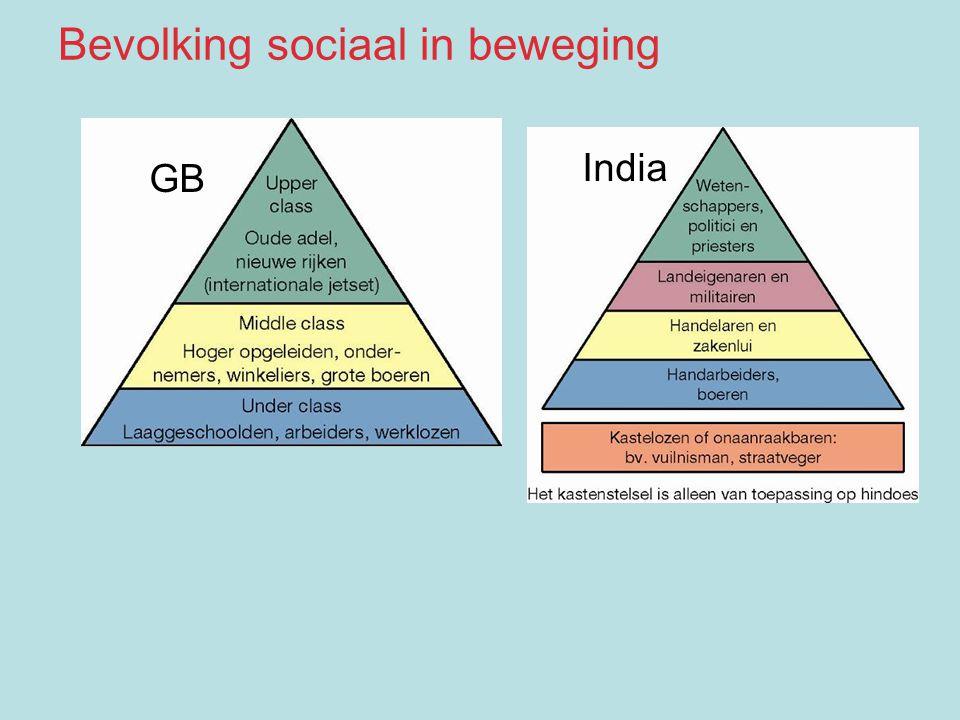 Bevolking sociaal in beweging
