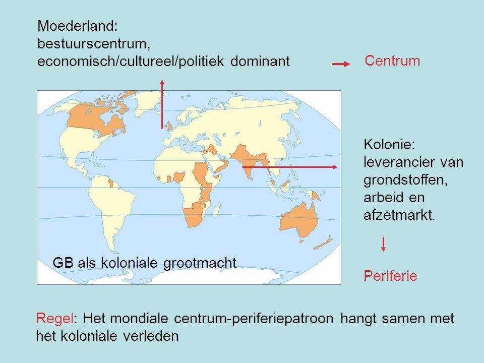 Moederland: bestuurscentrum, economisch/cultureel/politiek dominant