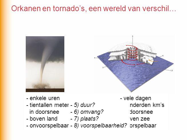 Orkanen en tornado's, een wereld van verschil…