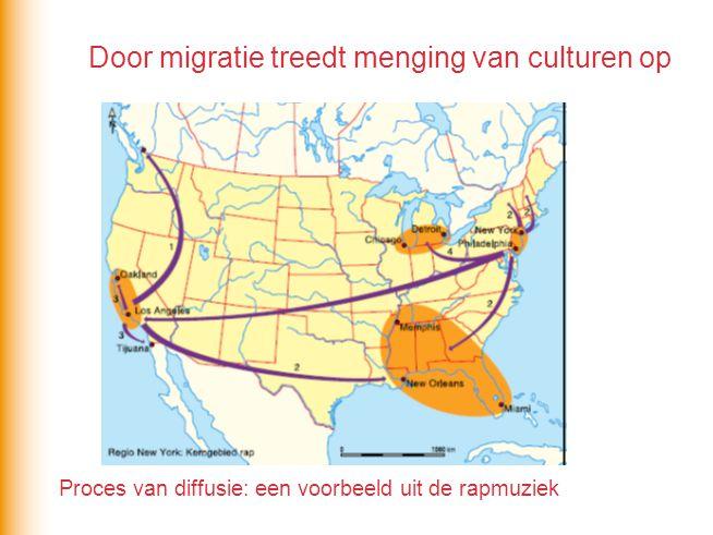 Door migratie treedt menging van culturen op