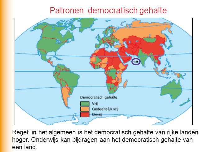 Patronen: democratisch gehalte