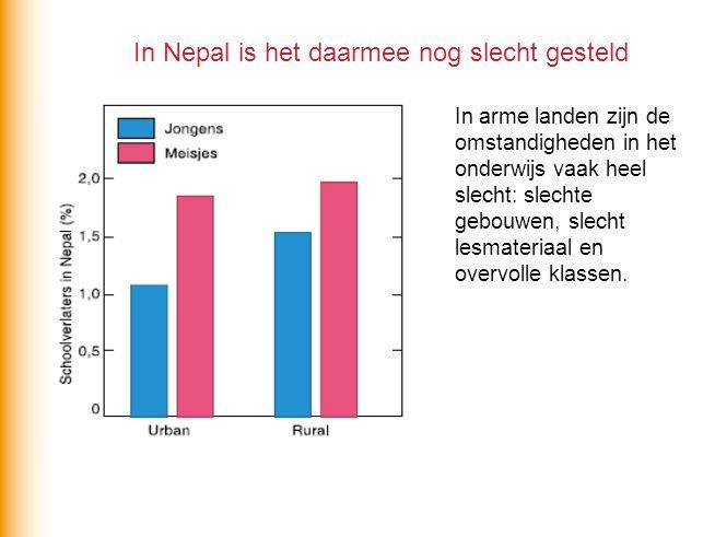 In Nepal is het daarmee nog slecht gesteld