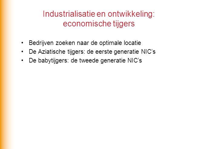 Industrialisatie en ontwikkeling: economische tijgers